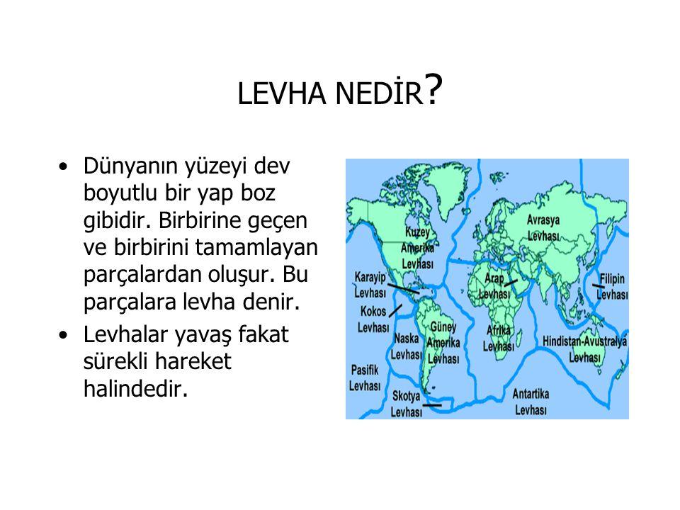 LEVHA NEDİR Dünyanın yüzeyi dev boyutlu bir yap boz gibidir. Birbirine geçen ve birbirini tamamlayan parçalardan oluşur. Bu parçalara levha denir.