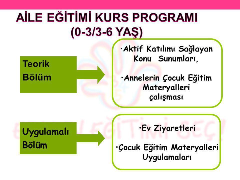AİLE EĞİTİMİ KURS PROGRAMI (0-3/3-6 YAŞ)
