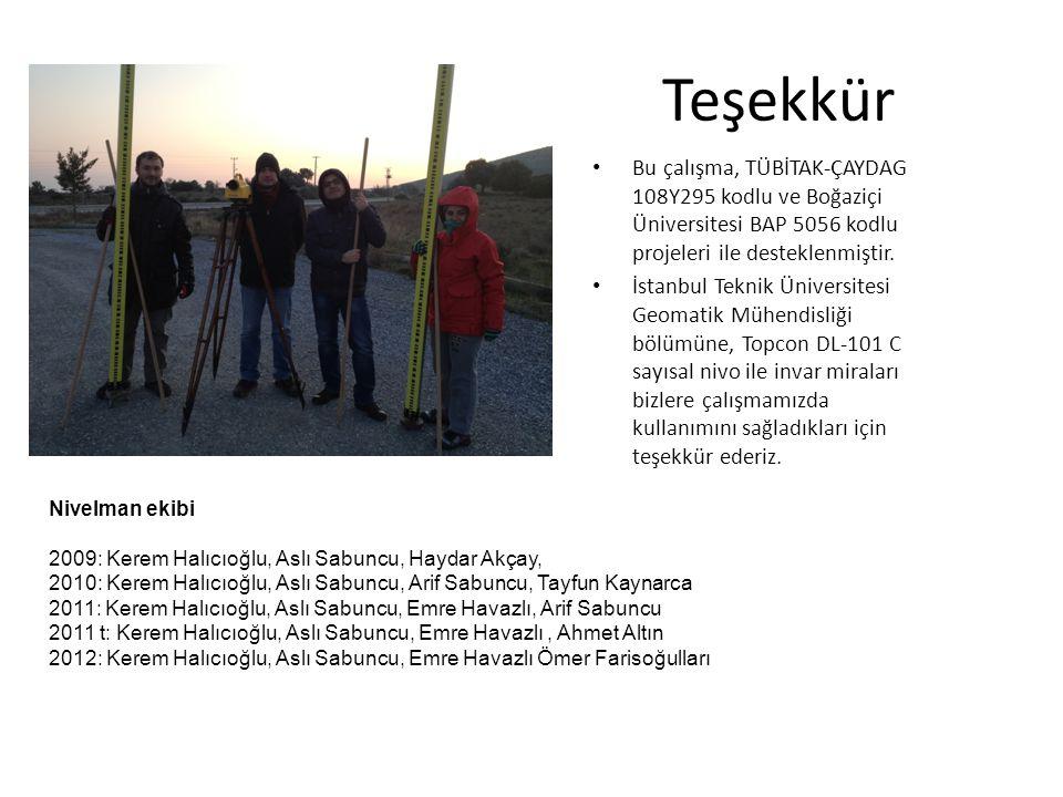 Teşekkür Bu çalışma, TÜBİTAK-ÇAYDAG 108Y295 kodlu ve Boğaziçi Üniversitesi BAP 5056 kodlu projeleri ile desteklenmiştir.