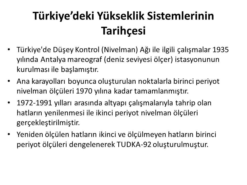 Türkiye'deki Yükseklik Sistemlerinin Tarihçesi