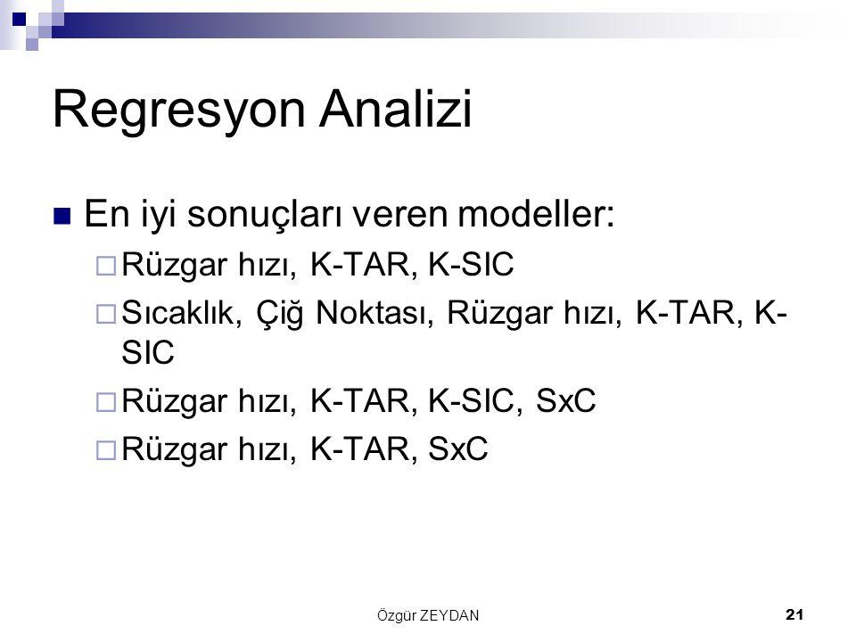 Regresyon Analizi En iyi sonuçları veren modeller: