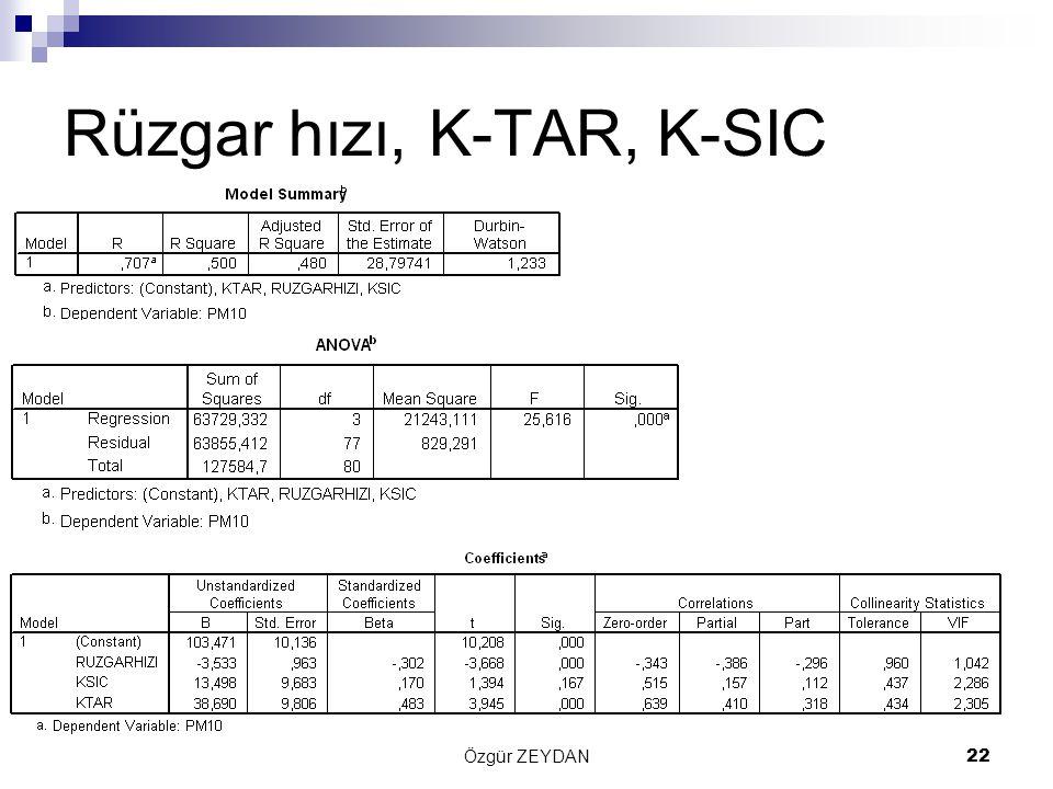 Rüzgar hızı, K-TAR, K-SIC