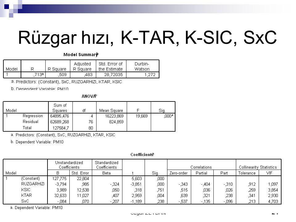 Rüzgar hızı, K-TAR, K-SIC, SxC