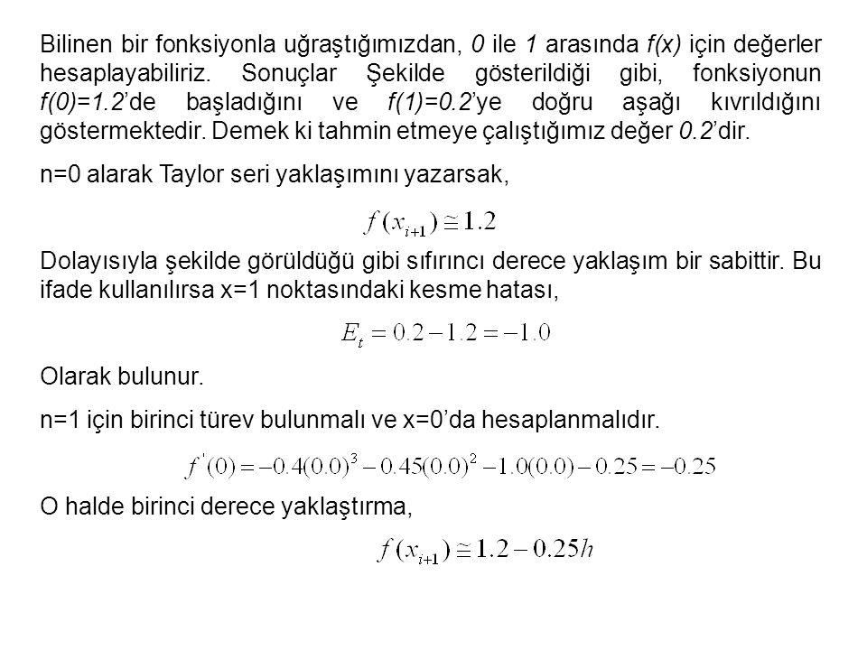 Bilinen bir fonksiyonla uğraştığımızdan, 0 ile 1 arasında f(x) için değerler hesaplayabiliriz. Sonuçlar Şekilde gösterildiği gibi, fonksiyonun f(0)=1.2'de başladığını ve f(1)=0.2'ye doğru aşağı kıvrıldığını göstermektedir. Demek ki tahmin etmeye çalıştığımız değer 0.2'dir.