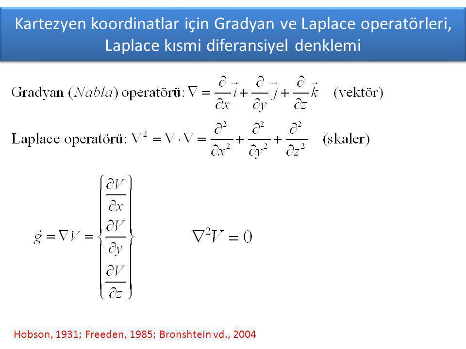 Kartezyen koordinatlar için Gradyan ve Laplace operatörleri, Laplace kısmi diferansiyel denklemi