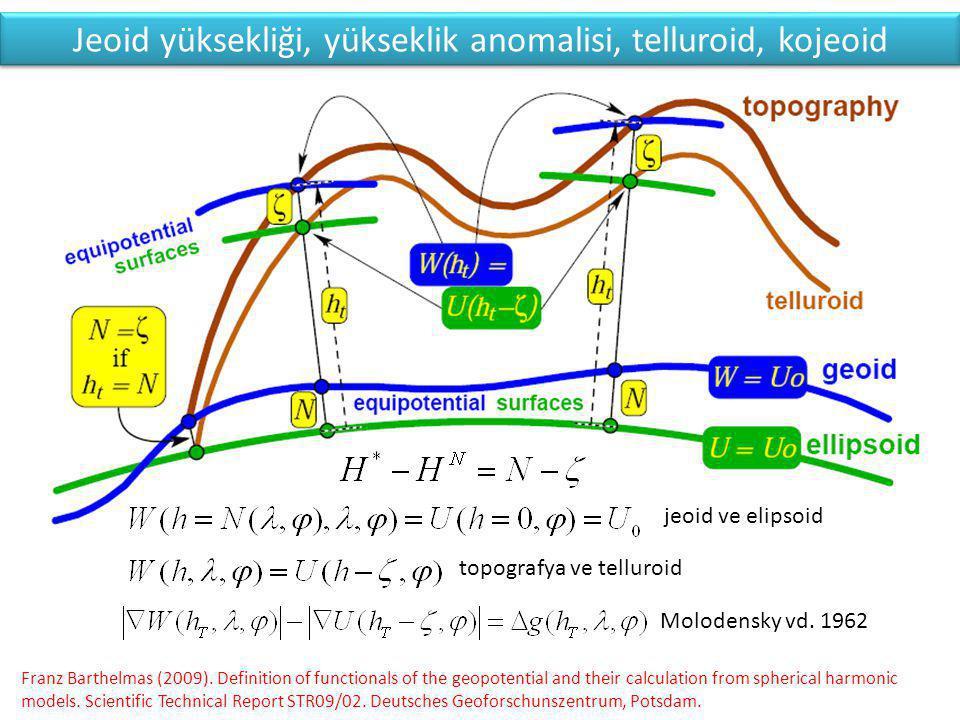 Jeoid yüksekliği, yükseklik anomalisi, telluroid, kojeoid