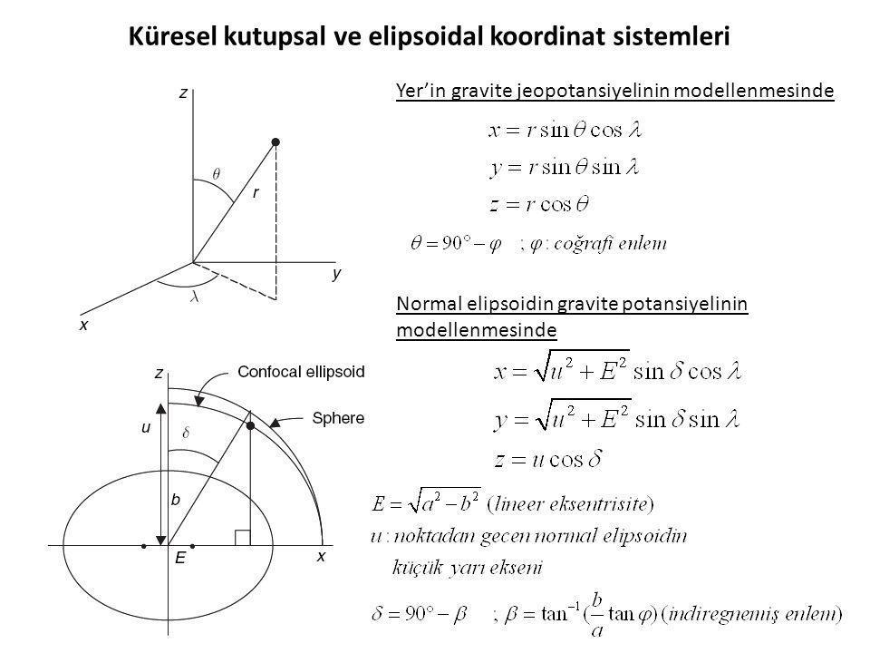 Küresel kutupsal ve elipsoidal koordinat sistemleri