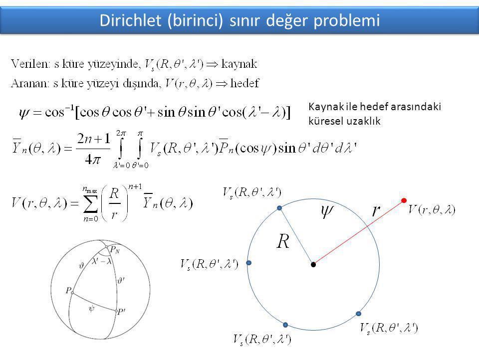 Dirichlet (birinci) sınır değer problemi