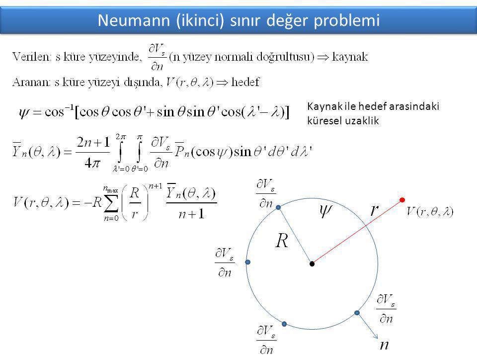 Neumann (ikinci) sınır değer problemi