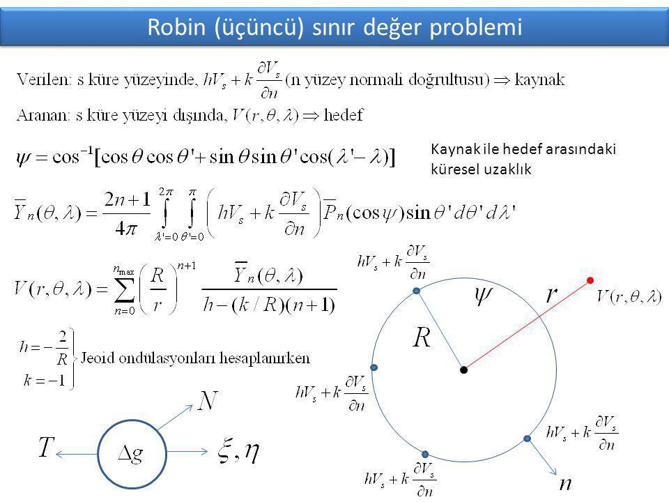 Robin (üçüncü) sınır değer problemi
