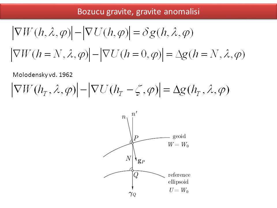 Bozucu gravite, gravite anomalisi