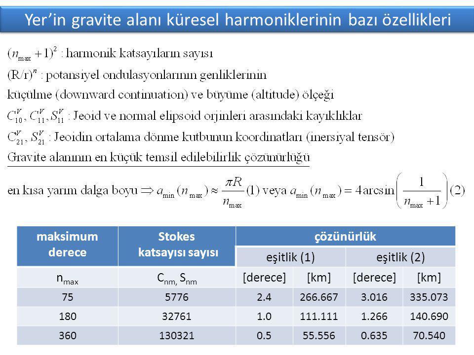 Yer'in gravite alanı küresel harmoniklerinin bazı özellikleri