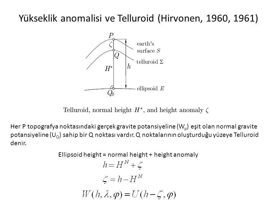 Yükseklik anomalisi ve Telluroid (Hirvonen, 1960, 1961)