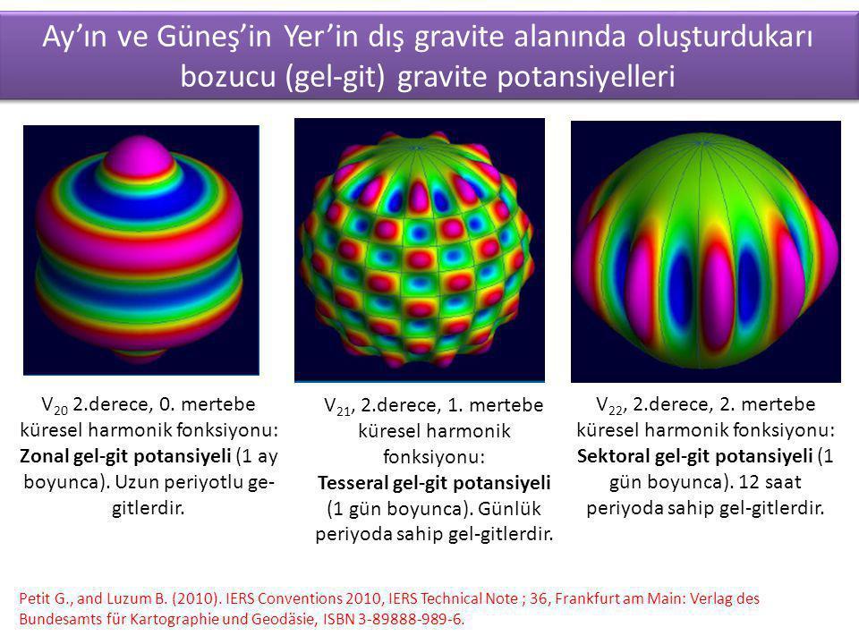 V21, 2.derece, 1. mertebe küresel harmonik fonksiyonu: