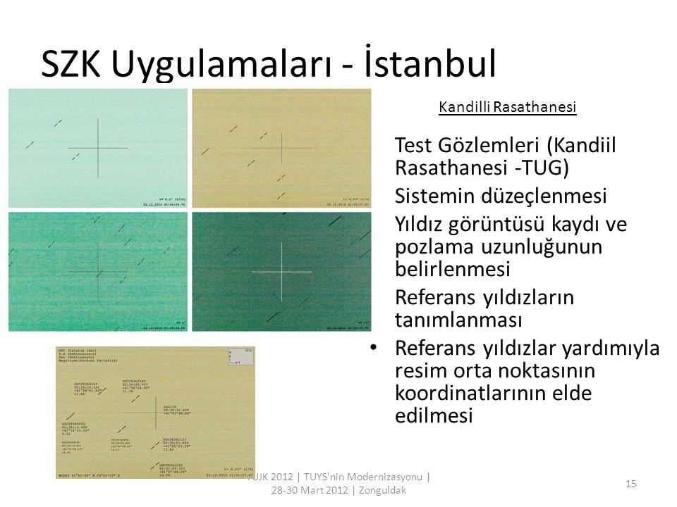SZK Uygulamaları - İstanbul
