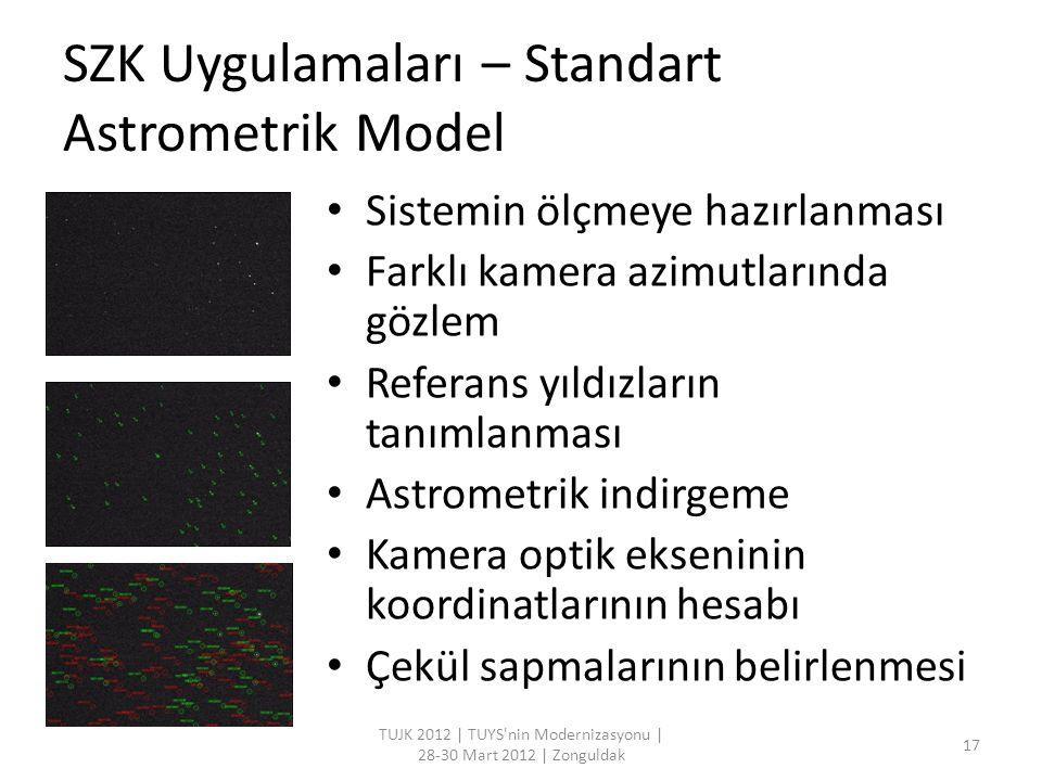 SZK Uygulamaları – Standart Astrometrik Model