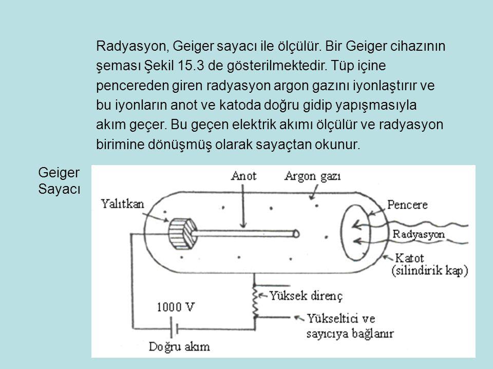 Radyasyon, Geiger sayacı ile ölçülür