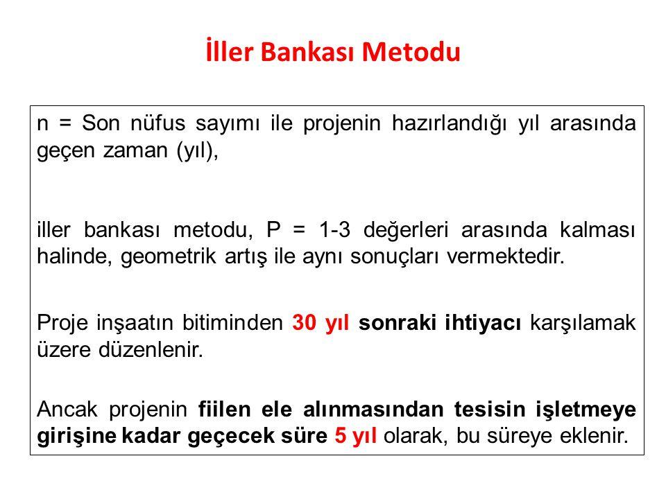 İller Bankası Metodu n = Son nüfus sayımı ile projenin hazırlandığı yıl arasında geçen zaman (yıl),