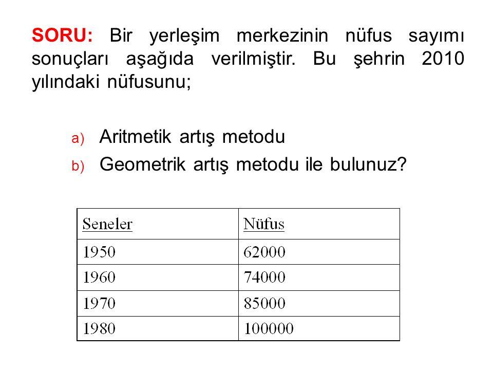 SORU: Bir yerleşim merkezinin nüfus sayımı sonuçları aşağıda verilmiştir. Bu şehrin 2010 yılındaki nüfusunu;