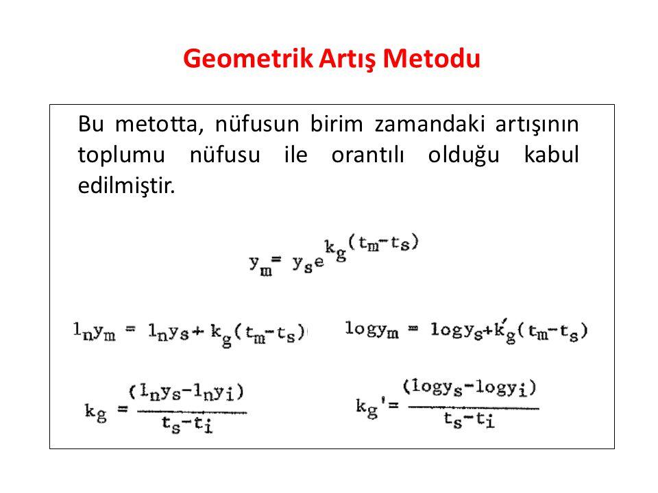 Geometrik Artış Metodu