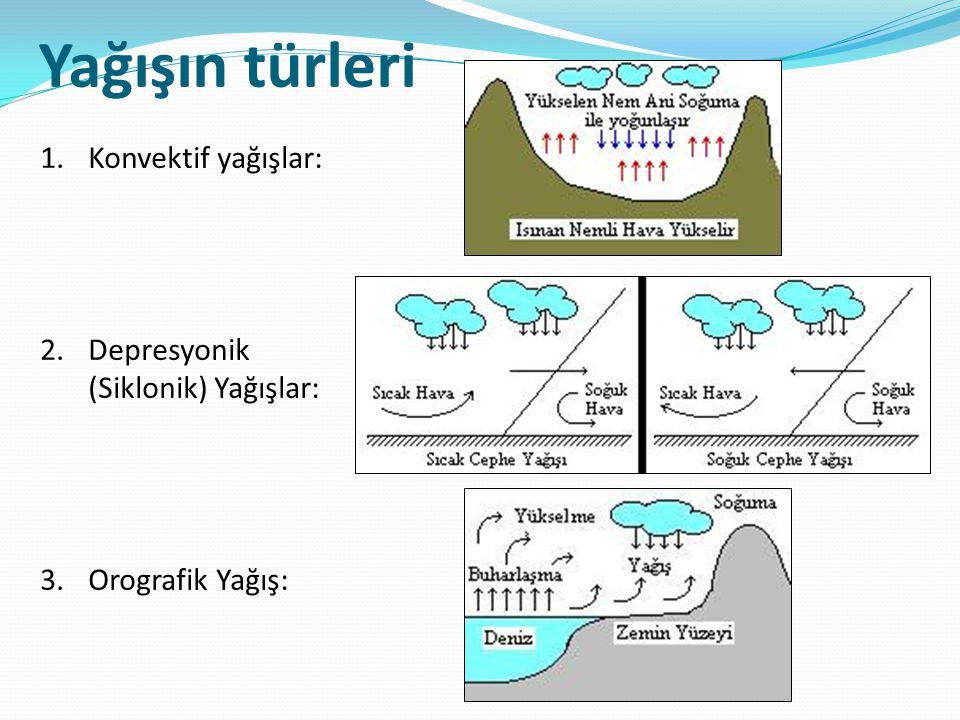 Yağışın türleri Konvektif yağışlar: Depresyonik (Siklonik) Yağışlar: