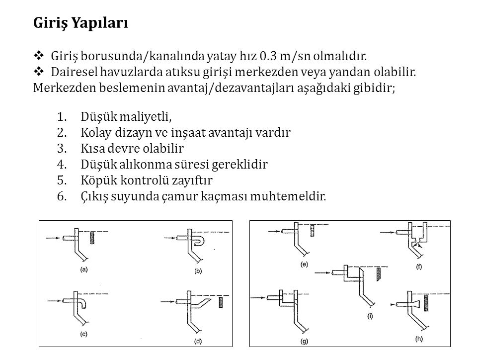 Giriş Yapıları Giriş borusunda/kanalında yatay hız 0.3 m/sn olmalıdır.