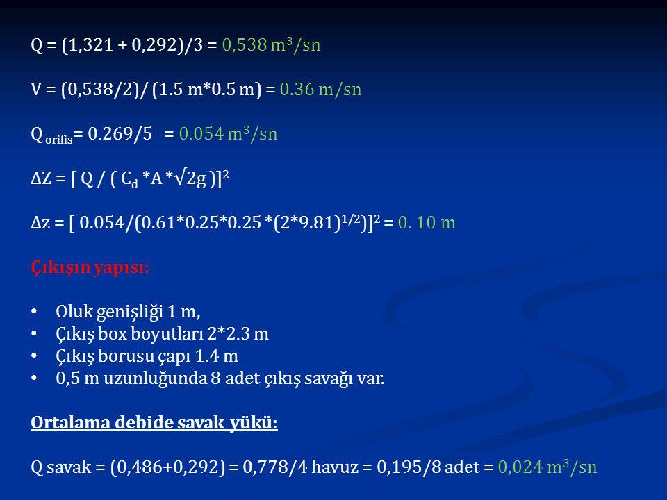 Q = (1,321 + 0,292)/3 = 0,538 m3/sn V = (0,538/2)/ (1.5 m*0.5 m) = 0.36 m/sn. Q orifis= 0.269/5 = 0.054 m3/sn.