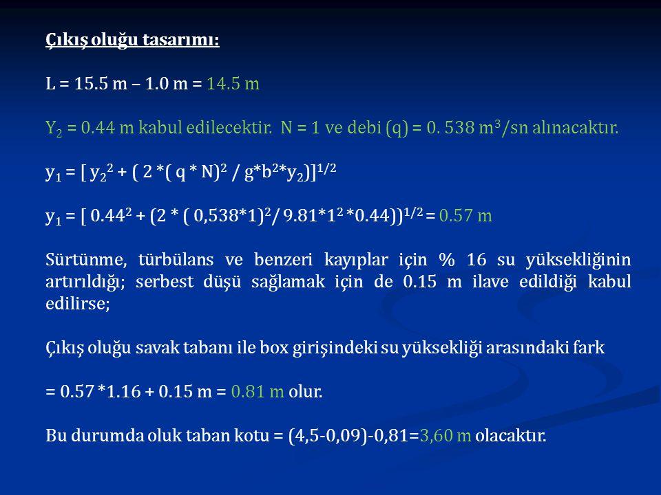 Çıkış oluğu tasarımı: L = 15.5 m – 1.0 m = 14.5 m. Y2 = 0.44 m kabul edilecektir. N = 1 ve debi (q) = 0. 538 m3/sn alınacaktır.
