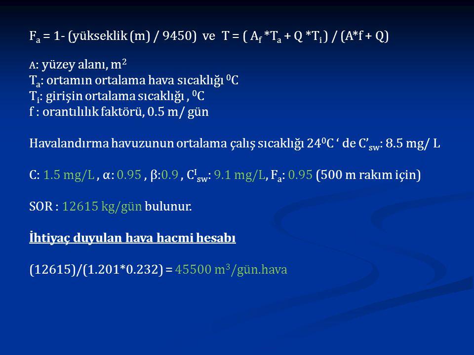 Fa = 1- (yükseklik (m) / 9450) ve T = ( Af *Ta + Q *Ti ) / (A*f + Q)