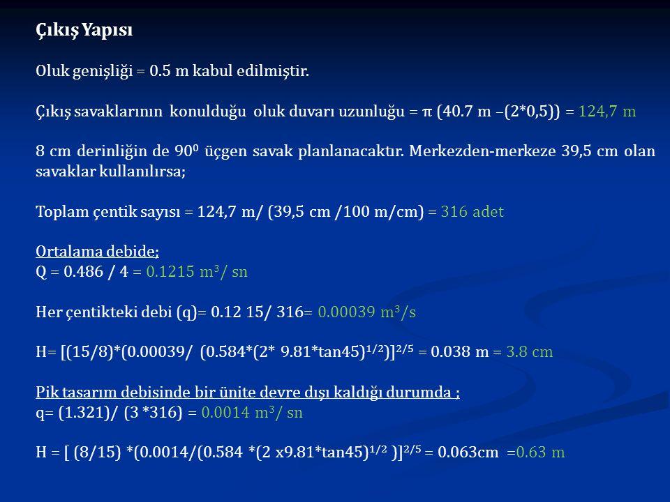 Çıkış Yapısı Oluk genişliği = 0.5 m kabul edilmiştir.