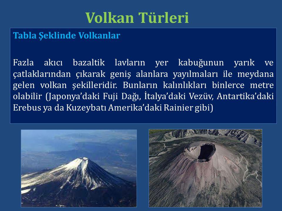 Volkan Türleri