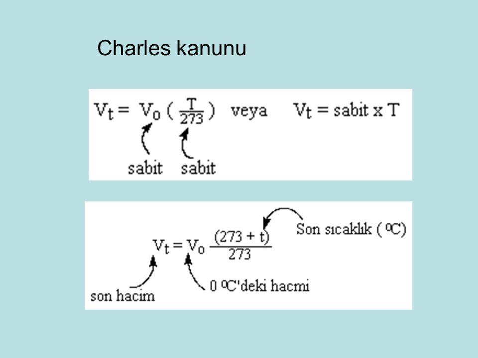 Charles kanunu 132