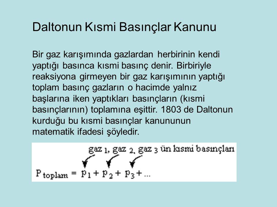 Daltonun Kısmi Basınçlar Kanunu