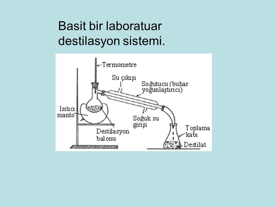 Basit bir laboratuar destilasyon sistemi. 159