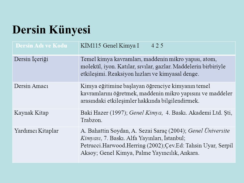 Dersin Künyesi Dersin Adı ve Kodu KİM115 Genel Kimya I 4 2 5