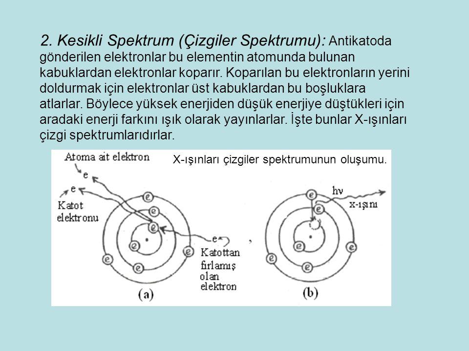 2. Kesikli Spektrum (Çizgiler Spektrumu): Antikatoda gönderilen elektronlar bu elementin atomunda bulunan kabuklardan elektronlar koparır. Koparılan bu elektronların yerini doldurmak için elektronlar üst kabuklardan bu boşluklara atlarlar. Böylece yüksek enerjiden düşük enerjiye düştükleri için aradaki enerji farkını ışık olarak yayınlarlar. İşte bunlar X-ışınları çizgi spektrumlarıdırlar.