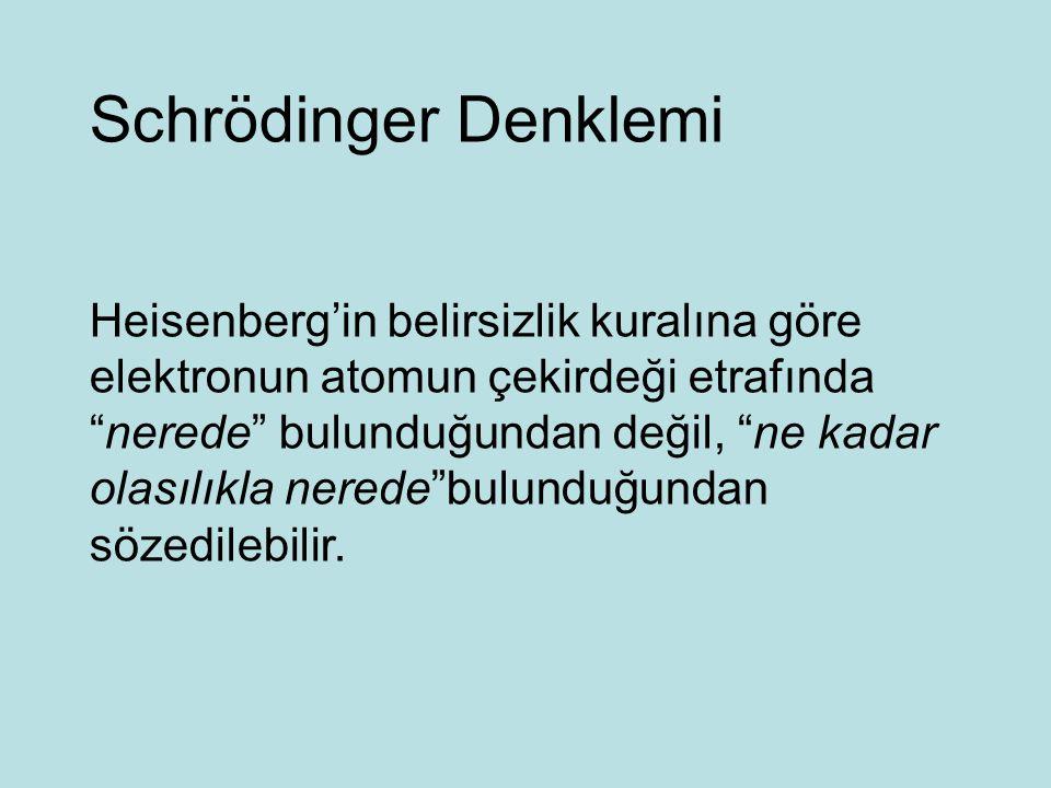 Schrödinger Denklemi