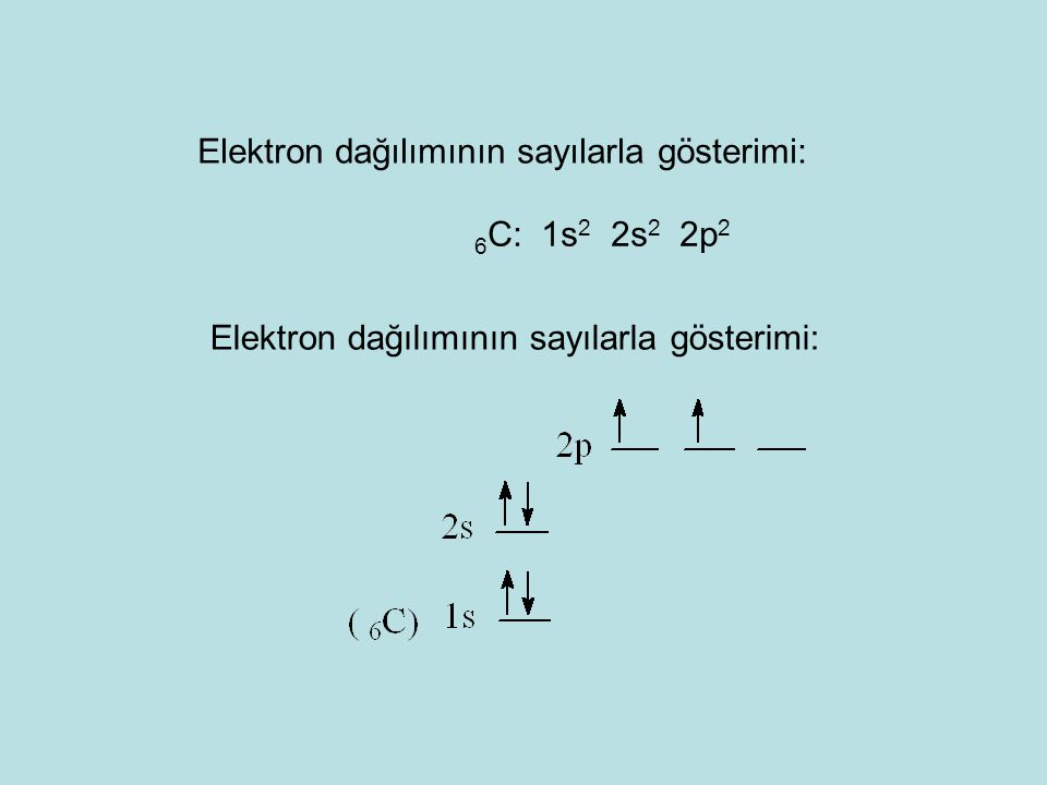 Elektron dağılımının sayılarla gösterimi: