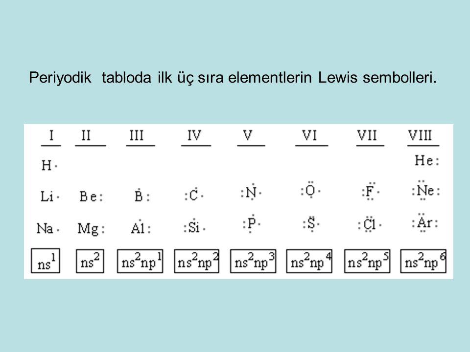 Periyodik tabloda ilk üç sıra elementlerin Lewis sembolleri.