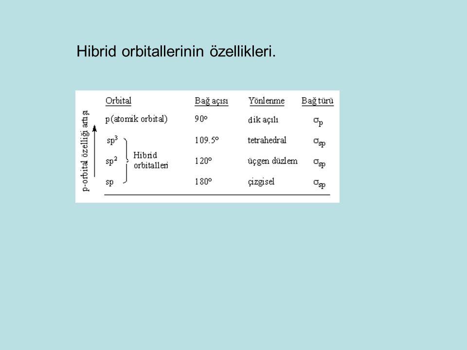 Hibrid orbitallerinin özellikleri.