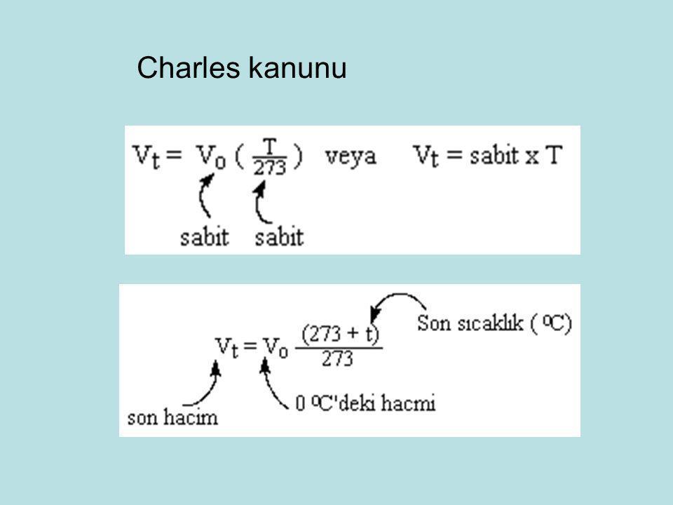 Charles kanunu 129