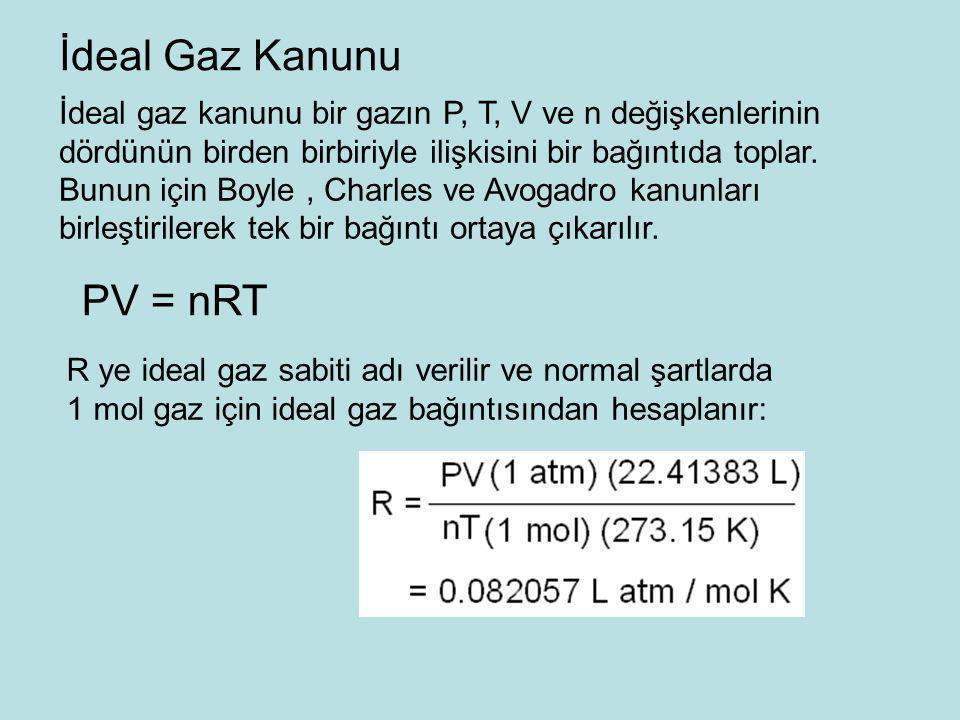 İdeal Gaz Kanunu PV = nRT