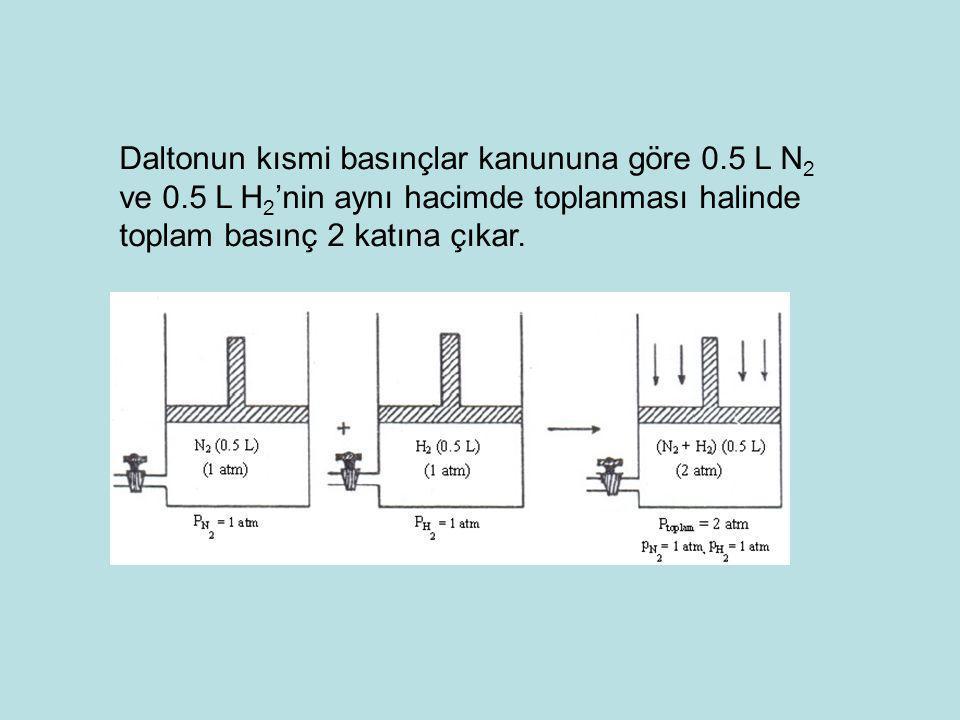 Daltonun kısmi basınçlar kanununa göre 0. 5 L N2 ve 0
