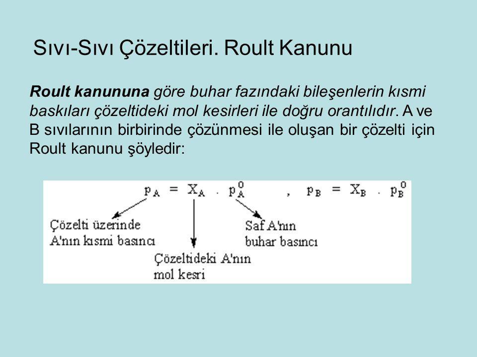 Sıvı-Sıvı Çözeltileri. Roult Kanunu