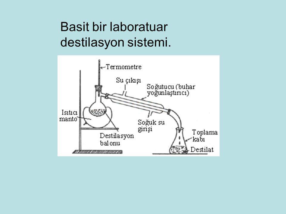 Basit bir laboratuar destilasyon sistemi. 154