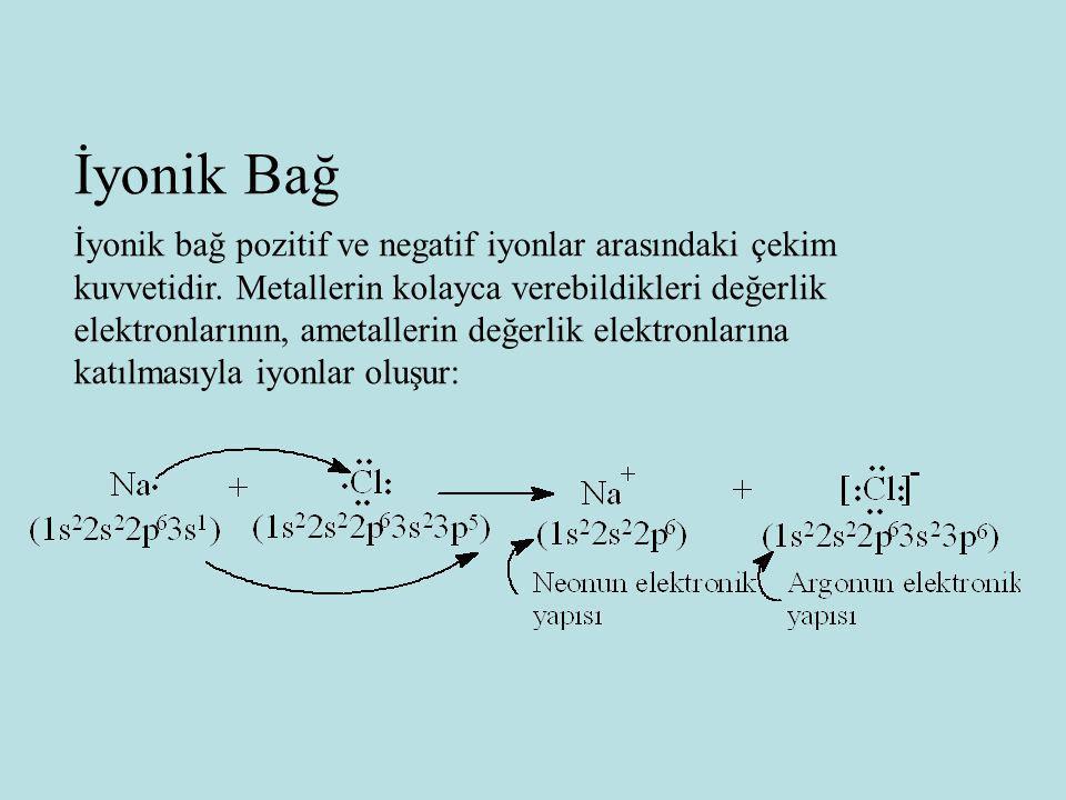 İyonik Bağ İyonik bağ pozitif ve negatif iyonlar arasındaki çekim