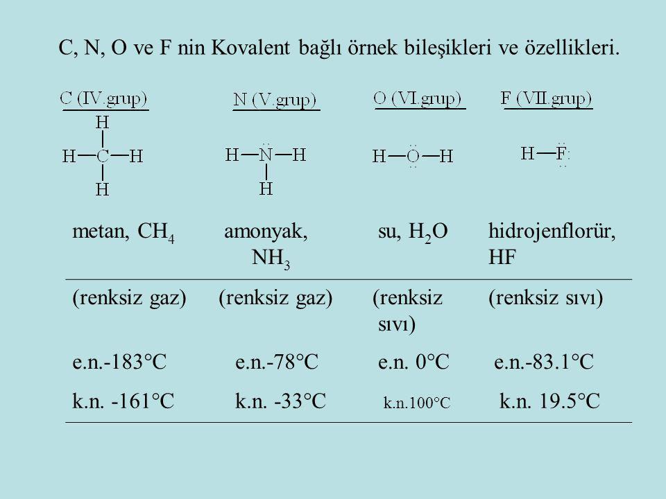 C, N, O ve F nin Kovalent bağlı örnek bileşikleri ve özellikleri.