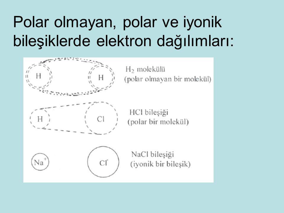 Polar olmayan, polar ve iyonik bileşiklerde elektron dağılımları: