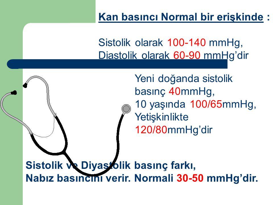 Kan basıncı Normal bir erişkinde :