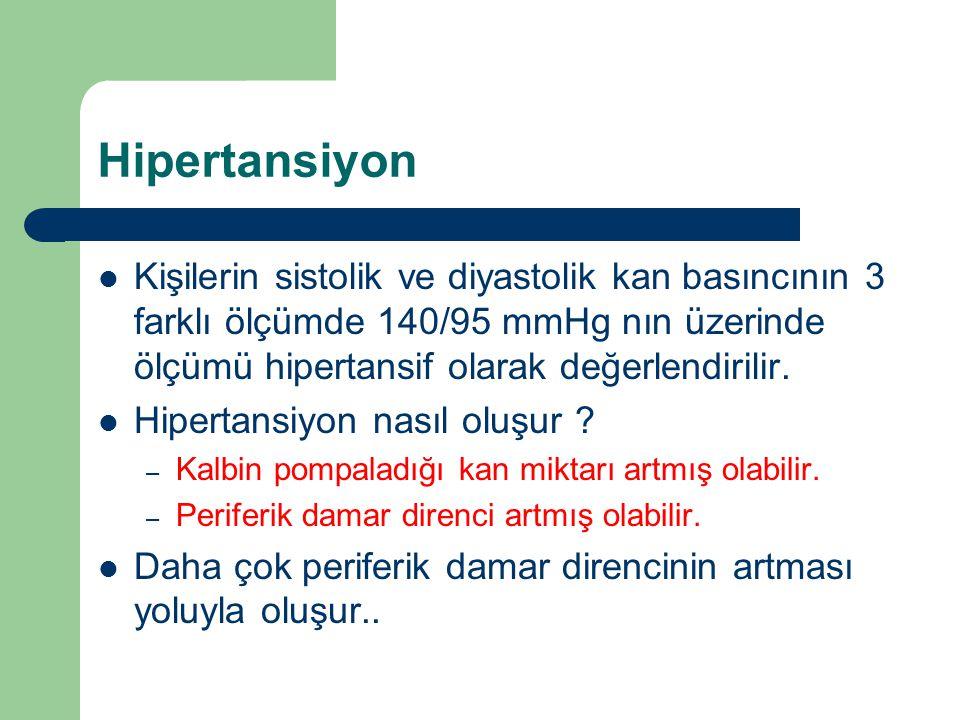 Hipertansiyon Kişilerin sistolik ve diyastolik kan basıncının 3 farklı ölçümde 140/95 mmHg nın üzerinde ölçümü hipertansif olarak değerlendirilir.